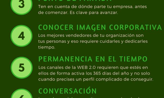 INFOGRAFÍA 20 CONSEJOS PARA LA ESTRATEGIA DE SELECCIÓN 2.0